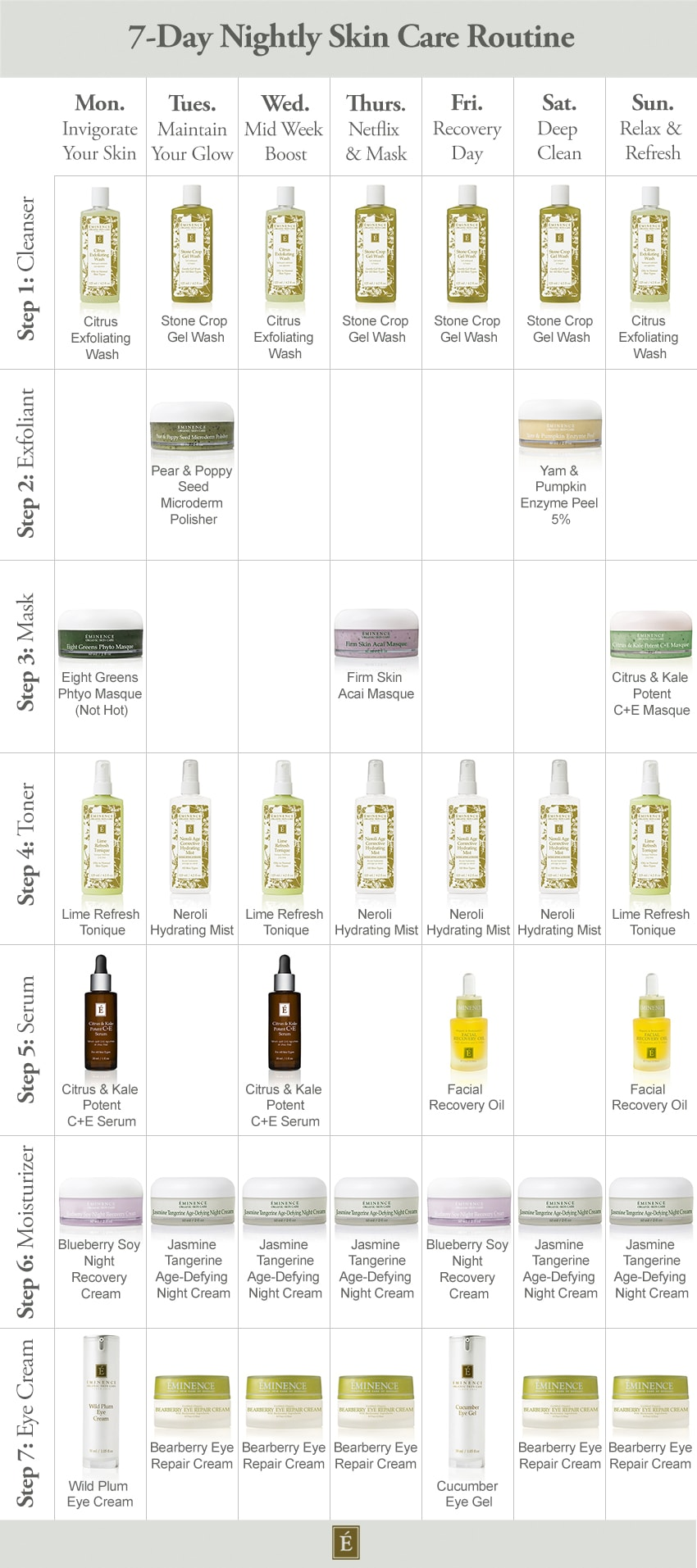 8-Day Nightly Routine For Healthy, Glowing Skin  Eminence Organic