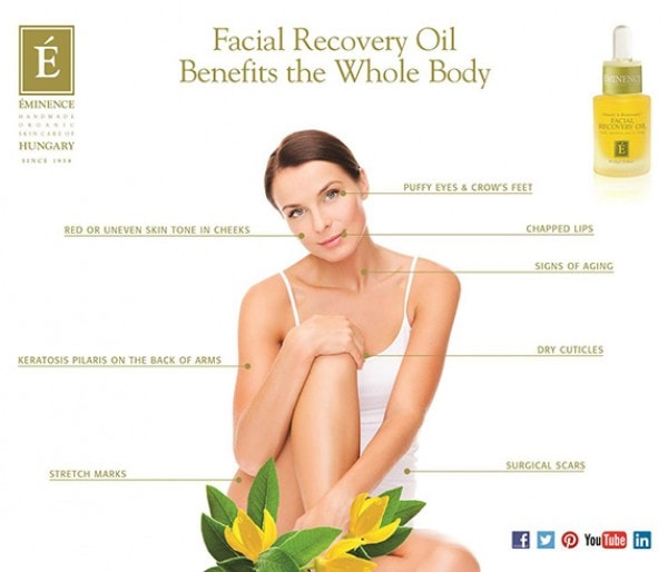 recovery oil infographic Facial Recovery Oil Eminence Organic Skincare